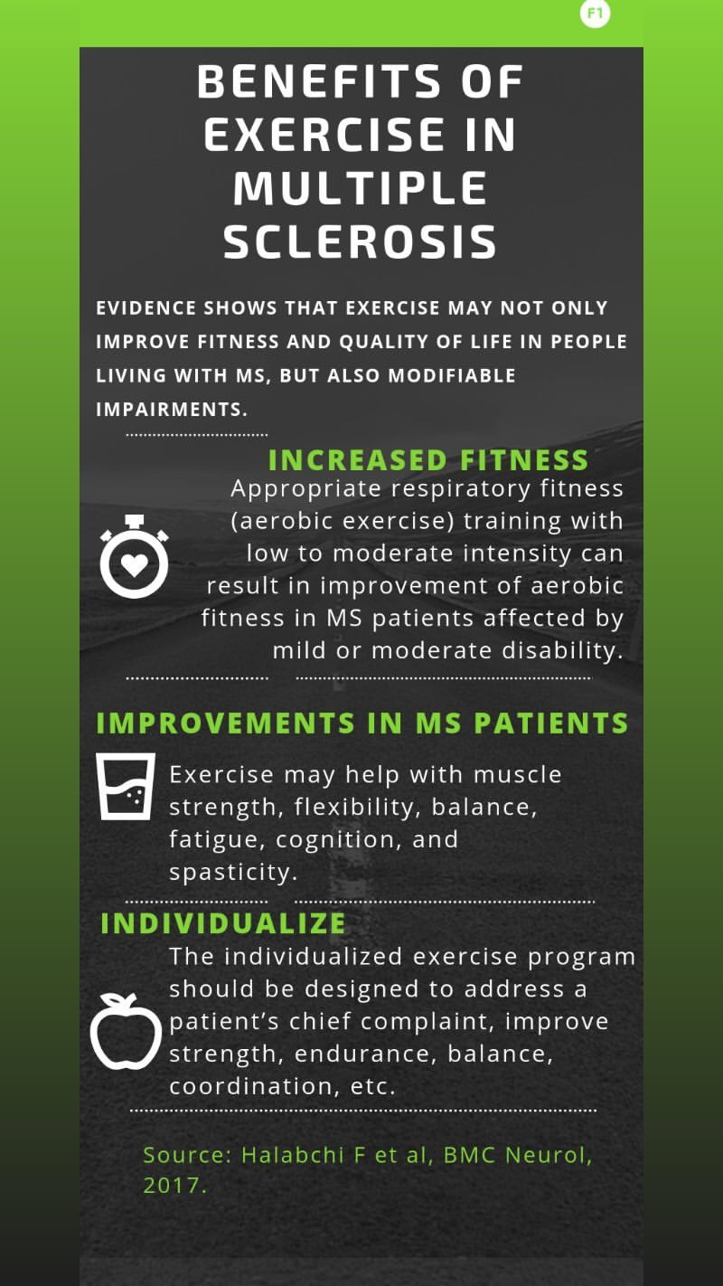 Benefits of Exercise in Multiple Sclerosis